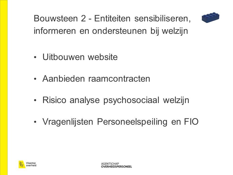 Bouwsteen 2 - Entiteiten sensibiliseren, informeren en ondersteunen bij welzijn Uitbouwen website Aanbieden raamcontracten Risico analyse psychosociaal welzijn Vragenlijsten Personeelspeiling en FIO