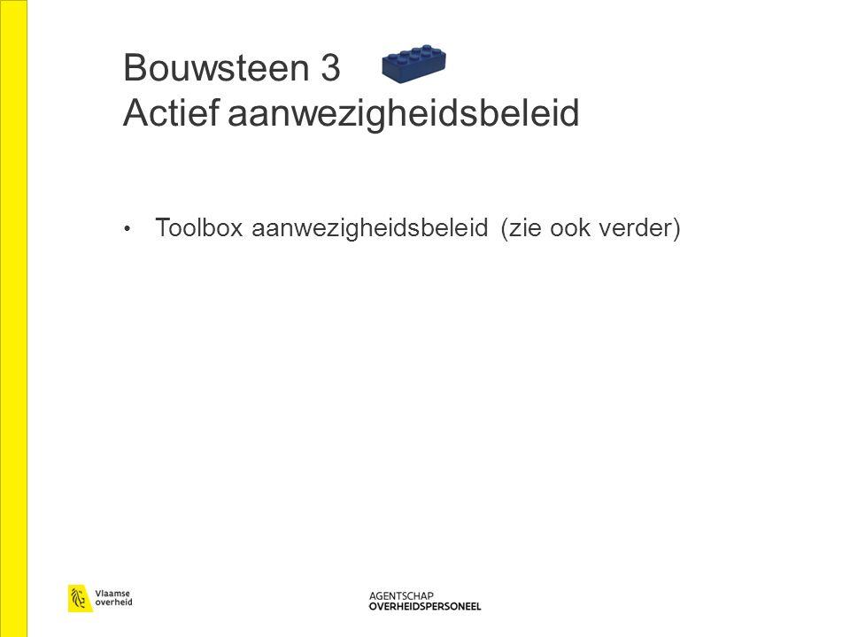 Bouwsteen 3 Actief aanwezigheidsbeleid Toolbox aanwezigheidsbeleid (zie ook verder)