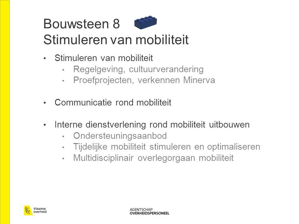 Bouwsteen 8 Stimuleren van mobiliteit Stimuleren van mobiliteit Regelgeving, cultuurverandering Proefprojecten, verkennen Minerva Communicatie rond mobiliteit Interne dienstverlening rond mobiliteit uitbouwen Ondersteuningsaanbod Tijdelijke mobiliteit stimuleren en optimaliseren Multidisciplinair overlegorgaan mobiliteit