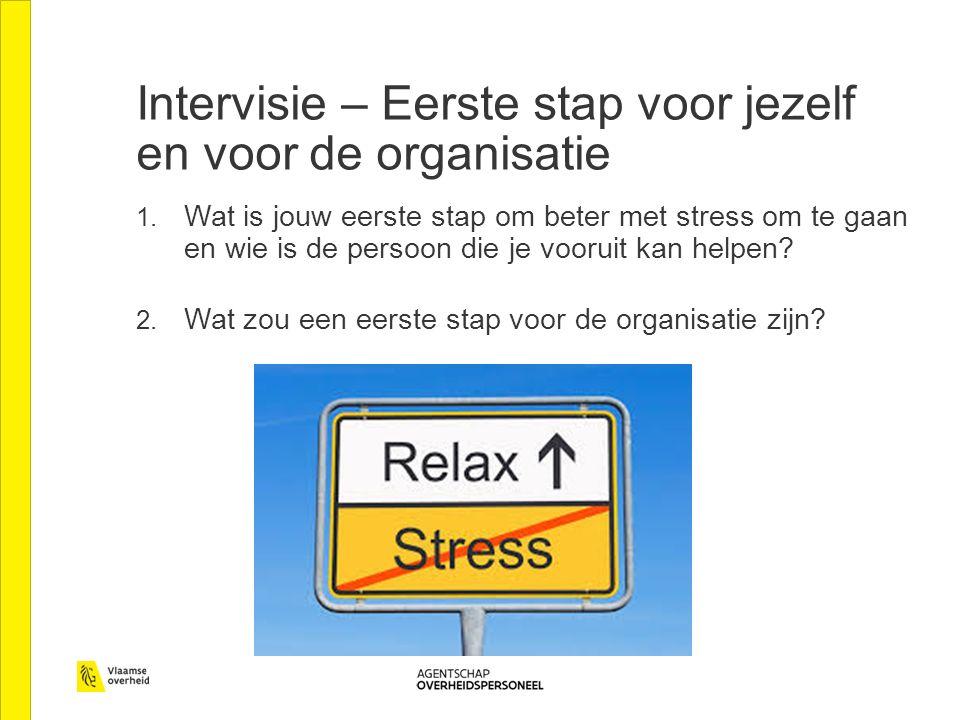 Intervisie – Eerste stap voor jezelf en voor de organisatie 1.