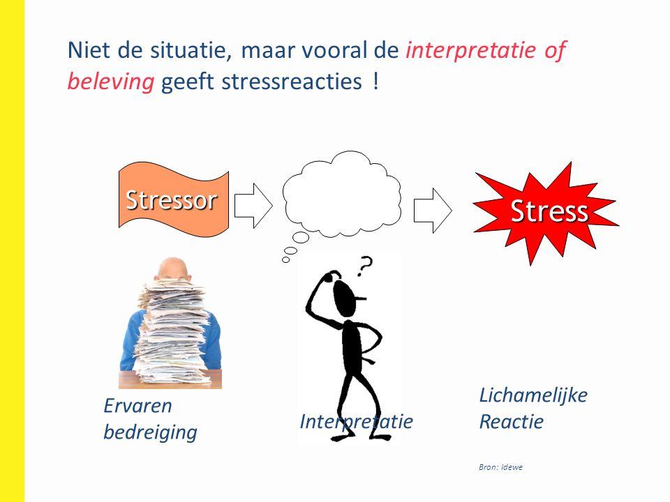 Stressor Stress Ervaren bedreiging Lichamelijke Reactie Bron: Idewe Niet de situatie, maar vooral de interpretatie of beleving geeft stressreacties .
