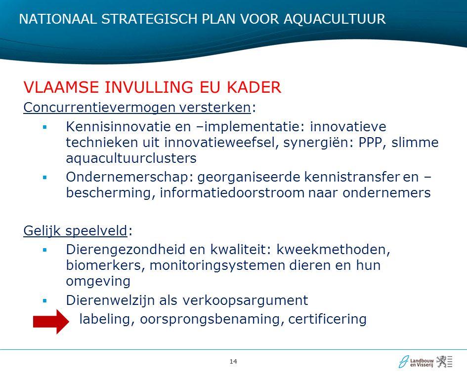 14 NATIONAAL STRATEGISCH PLAN VOOR AQUACULTUUR VLAAMSE INVULLING EU KADER Concurrentievermogen versterken:  Kennisinnovatie en –implementatie: innova