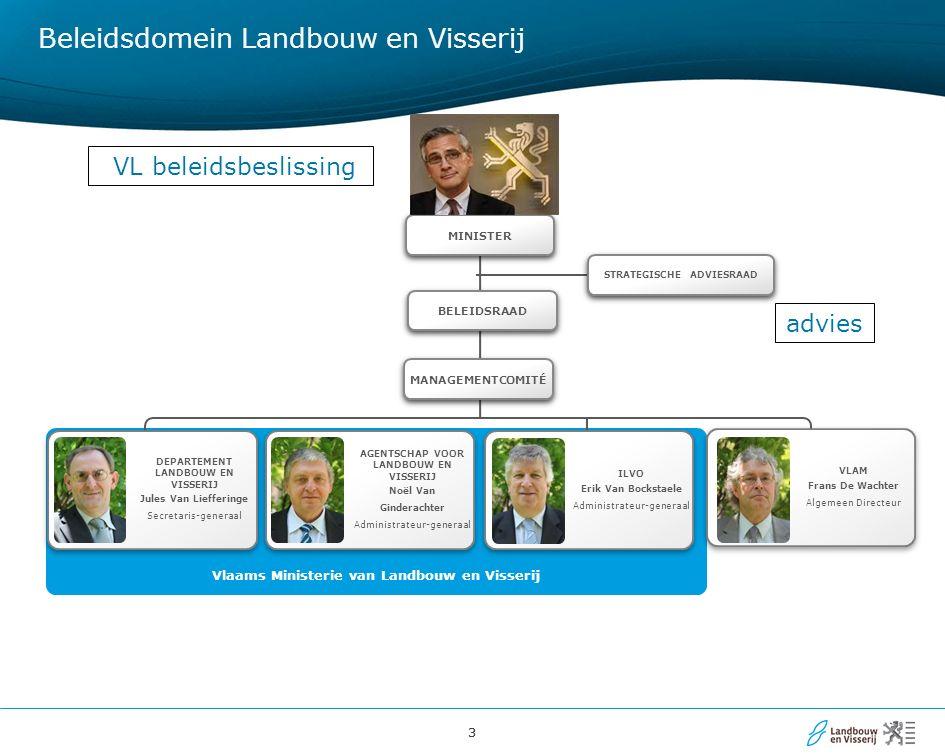 33 Vlaams Ministerie van Landbouw en Visserij DEPARTEMENT LANDBOUW EN VISSERIJ Jules Van Liefferinge Secretaris-generaal DEPARTEMENT LANDBOUW EN VISSE