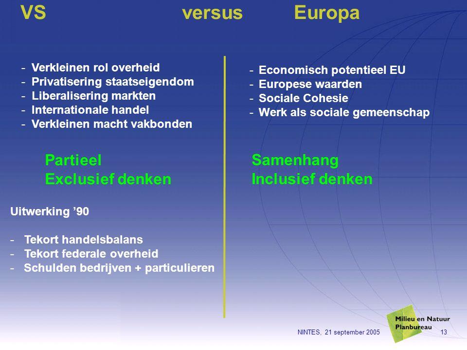 NINTES, 21 september 200513 VS versus Europa -Verkleinen rol overheid -Privatisering staatseigendom -Liberalisering markten -Internationale handel -Verkleinen macht vakbonden Uitwerking '90 -Tekort handelsbalans -Tekort federale overheid -Schulden bedrijven + particulieren -Economisch potentieel EU -Europese waarden -Sociale Cohesie -Werk als sociale gemeenschap Samenhang Inclusief denken Partieel Exclusief denken