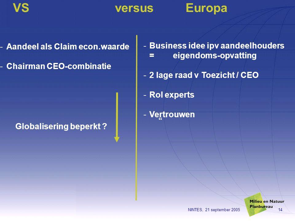 NINTES, 21 september 200514 VS versus Europa -Aandeel als Claim econ.waarde -Chairman CEO-combinatie -Business idee ipv aandeelhouders =eigendoms-opva