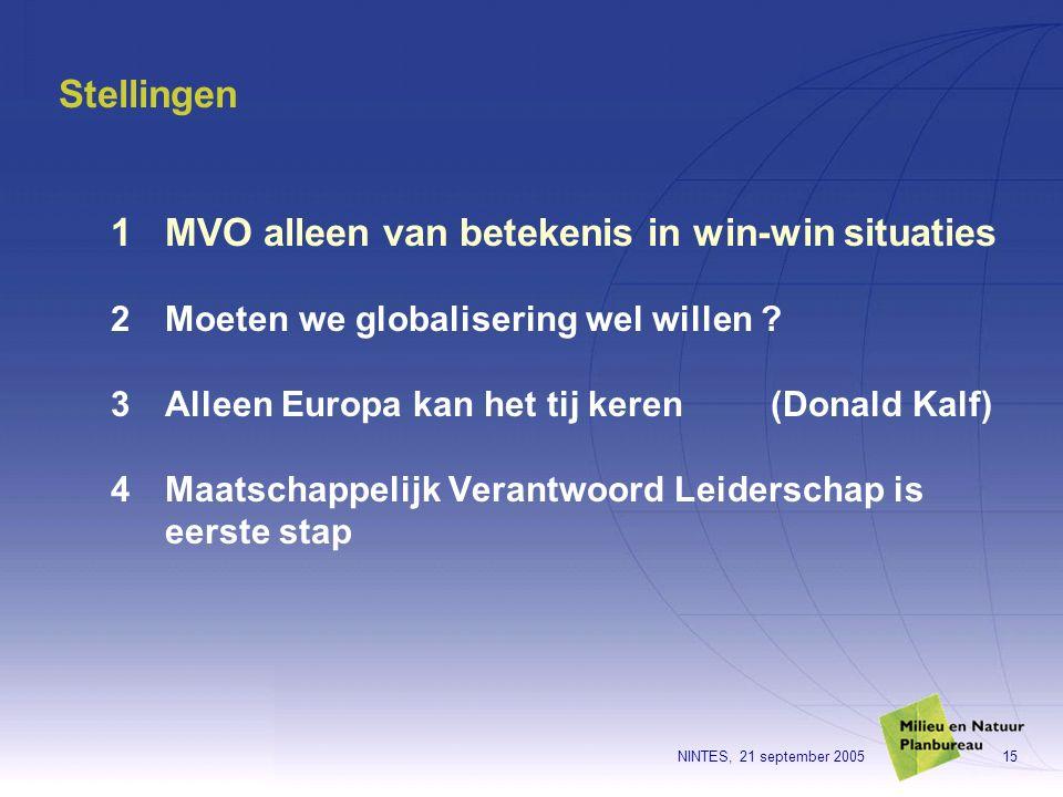 NINTES, 21 september 200515 Stellingen 1 MVO alleen van betekenis in win-win situaties 2 Moeten we globalisering wel willen ? 3Alleen Europa kan het t