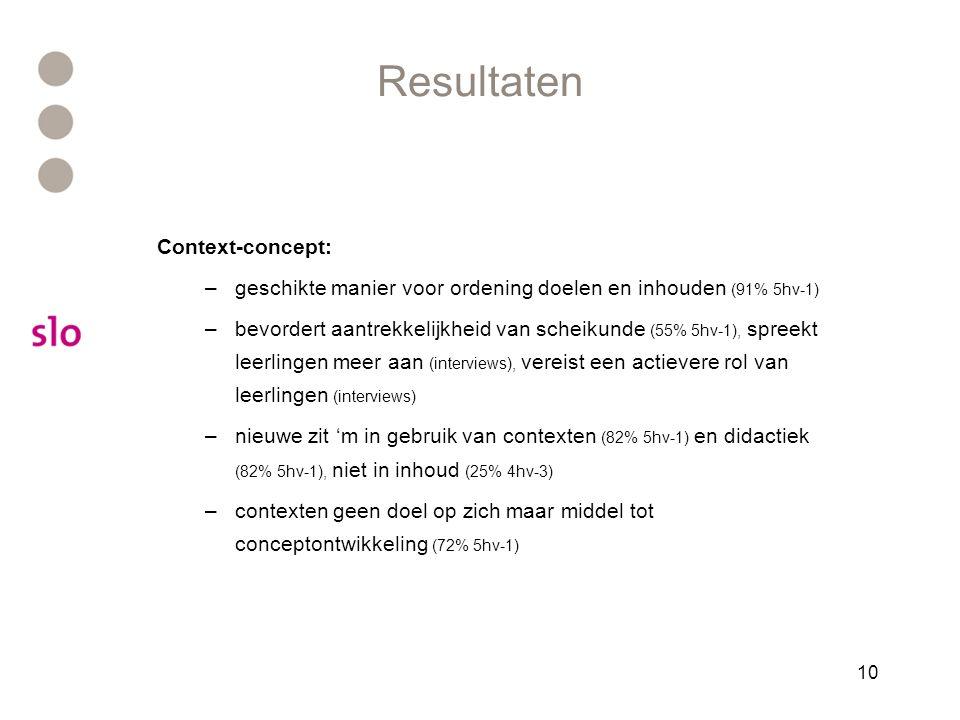 10 Resultaten Context-concept: –geschikte manier voor ordening doelen en inhouden (91% 5hv-1) –bevordert aantrekkelijkheid van scheikunde (55% 5hv-1),