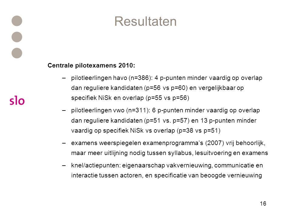 16 Resultaten Centrale pilotexamens 2010: –pilotleerlingen havo (n=386): 4 p-punten minder vaardig op overlap dan reguliere kandidaten (p=56 vs p=60) en vergelijkbaar op specifiek NiSk en overlap (p=55 vs p=56) –pilotleerlingen vwo (n=311): 6 p-punten minder vaardig op overlap dan reguliere kandidaten (p=51 vs.