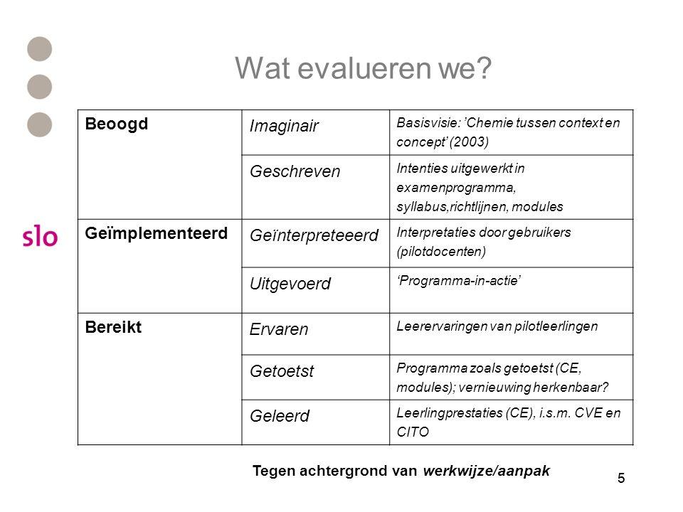 55 Wat evalueren we? Beoogd Imaginair Basisvisie: 'Chemie tussen context en concept' (2003) Geschreven Intenties uitgewerkt in examenprogramma, syllab