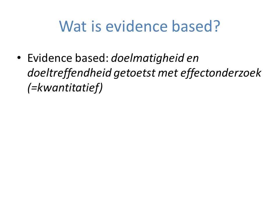 Wat is evidence based.
