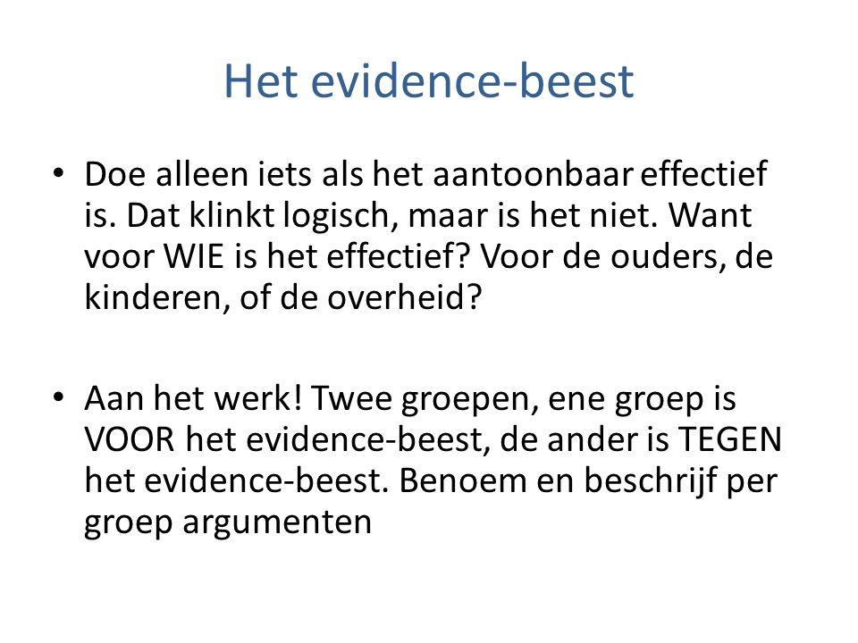 Het evidence-beest Doe alleen iets als het aantoonbaar effectief is.