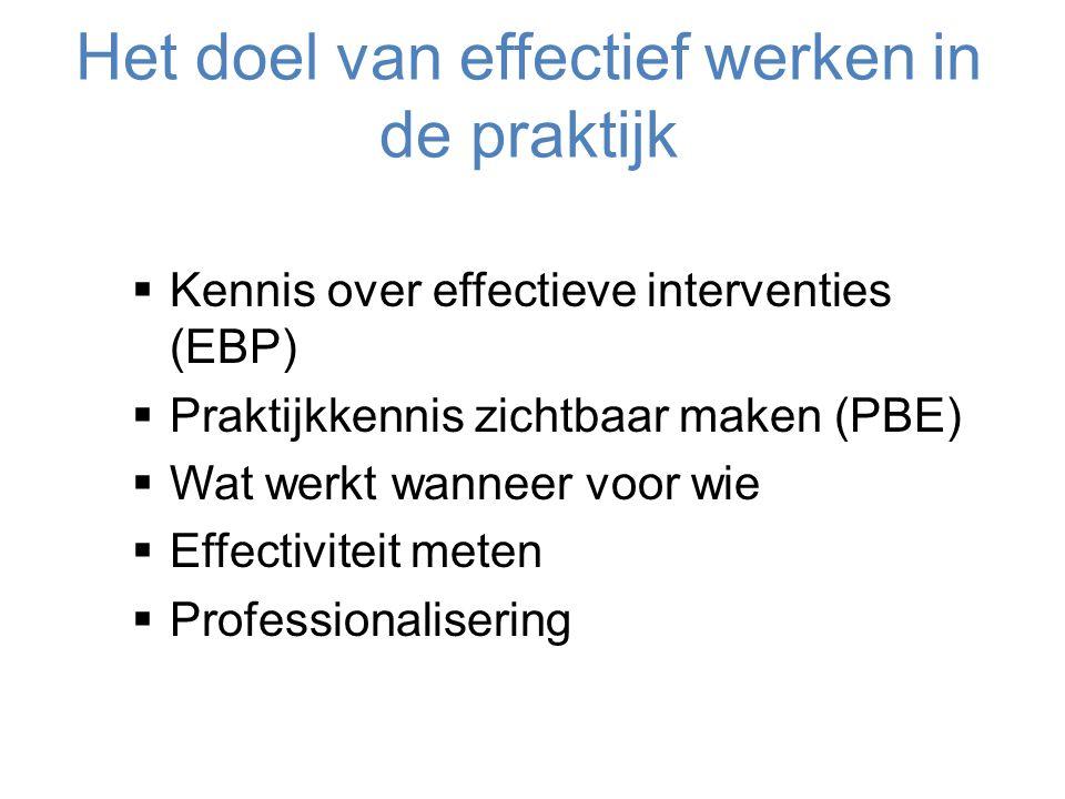 Het doel van effectief werken in de praktijk  Kennis over effectieve interventies (EBP)  Praktijkkennis zichtbaar maken (PBE)  Wat werkt wanneer voor wie  Effectiviteit meten  Professionalisering