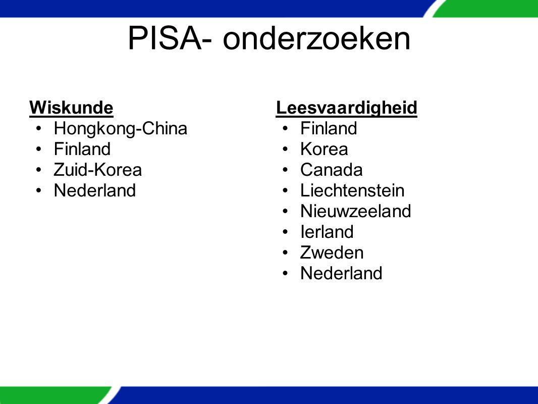 PISA- onderzoeken Wiskunde Hongkong-China Finland Zuid-Korea Nederland Leesvaardigheid Finland Korea Canada Liechtenstein Nieuwzeeland Ierland Zweden