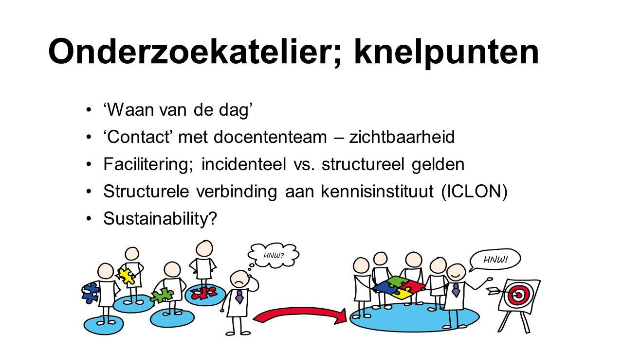 Onderzoekatelier; knelpunten 'Waan van de dag' 'Contact' met docententeam – zichtbaarheid Facilitering; incidenteel vs. structureel gelden Structurele