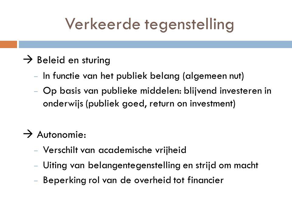 Verkeerde tegenstelling  Beleid en sturing – In functie van het publiek belang (algemeen nut) – Op basis van publieke middelen: blijvend investeren i