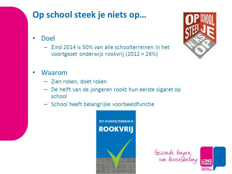 Op school steek je niets op… Doel – Eind 2014 is 50% van alle schoolterreinen in het voortgezet onderwijs rookvrij (2012 = 26%) Waarom – Zien roken, d