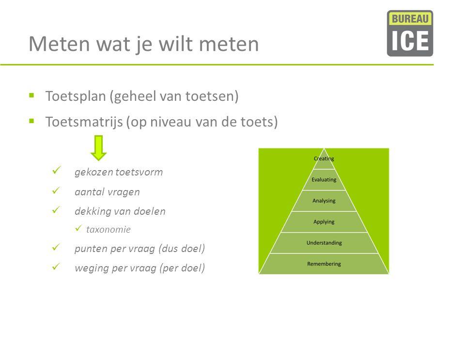 Meten wat je wilt meten  Toetsplan (geheel van toetsen)  Toetsmatrijs (op niveau van de toets) gekozen toetsvorm aantal vragen dekking van doelen ta