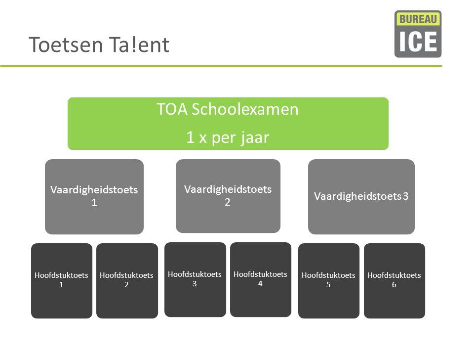 Toetsen Ta!ent TOA Schoolexamen 1 x per jaar Vaardigheidstoets 1 Hoofdstuktoets 1 Hoofdstuktoets 2 Vaardigheidstoets 2 Hoofdstuktoets 3 Hoofdstuktoets