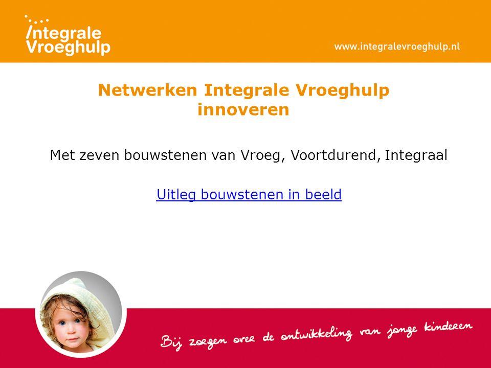 Netwerken Integrale Vroeghulp innoveren Met zeven bouwstenen van Vroeg, Voortdurend, Integraal Uitleg bouwstenen in beeld