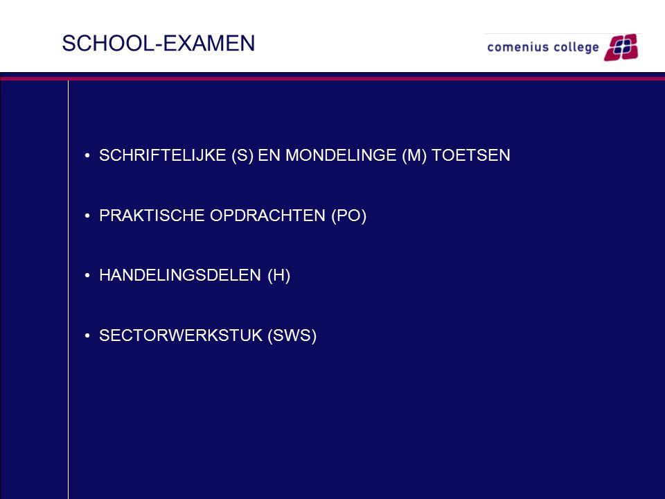 SCHOOL-EXAMEN SCHRIFTELIJKE (S) EN MONDELINGE (M) TOETSEN PRAKTISCHE OPDRACHTEN (PO) HANDELINGSDELEN (H) SECTORWERKSTUK (SWS)