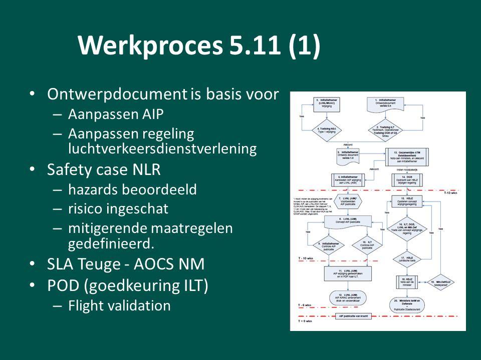 Werkproces 5.11 (1) Ontwerpdocument is basis voor – Aanpassen AIP – Aanpassen regeling luchtverkeersdienstverlening Safety case NLR – hazards beoordeeld – risico ingeschat – mitigerende maatregelen gedefinieerd.