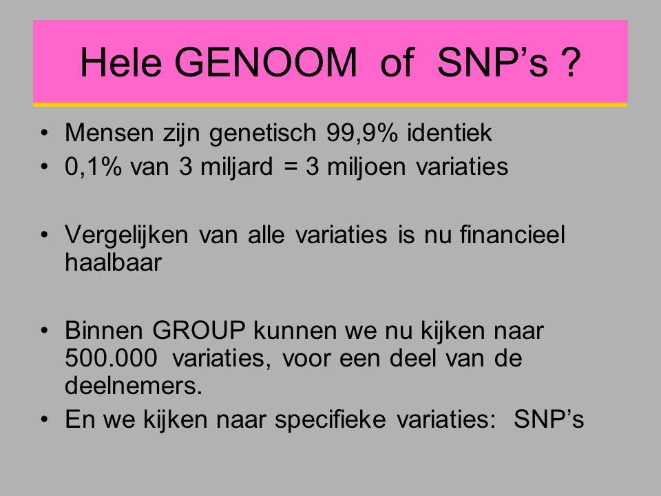 Hele GENOOM of SNP's .