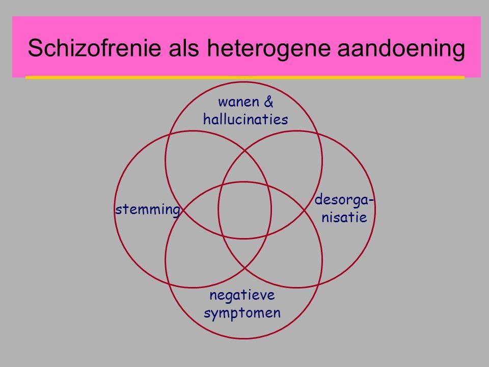 desorga- nisatie wanen & hallucinaties stemming negatieve symptomen Schizofrenie als heterogene aandoening