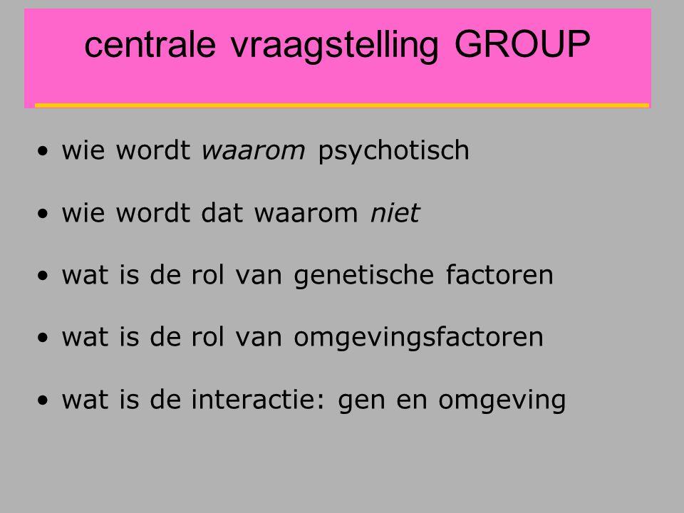 centrale vraagstelling GROUP wie wordt waarom psychotisch wie wordt dat waarom niet wat is de rol van genetische factoren wat is de rol van omgevingsfactoren wat is de interactie: gen en omgeving