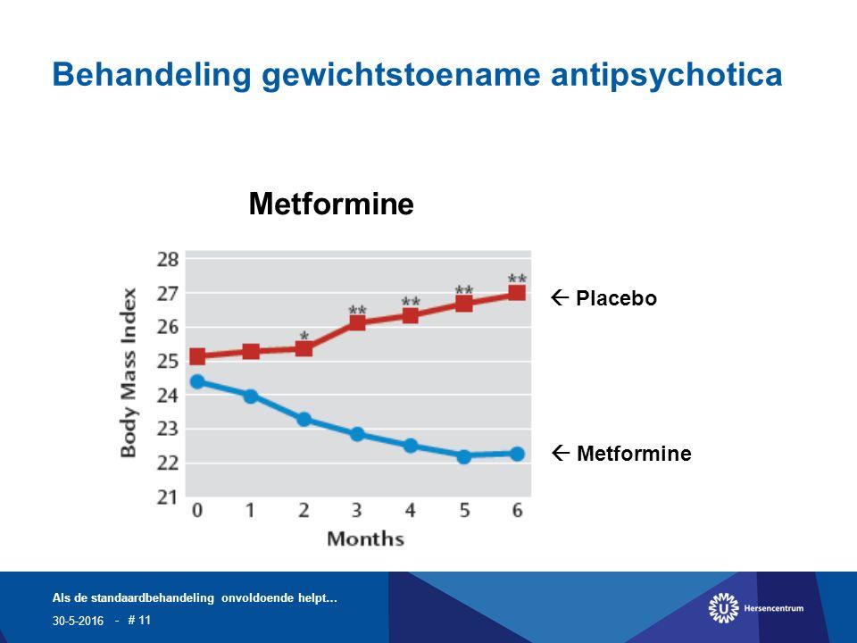 Behandeling gewichtstoename antipsychotica Metformine 30-5-2016 Als de standaardbehandeling onvoldoende helpt… - # 11  Placebo  Metformine