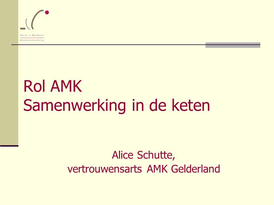 Rol AMK Samenwerking in de keten Alice Schutte, vertrouwensarts AMK Gelderland