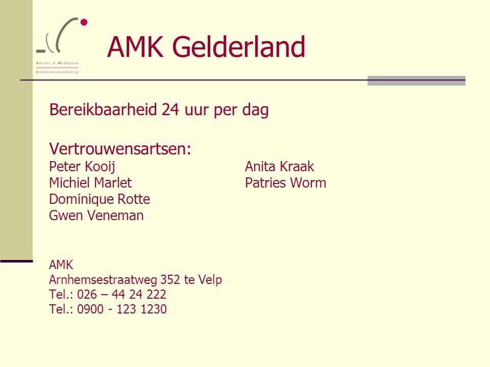 AMK Gelderland Bereikbaarheid 24 uur per dag Vertrouwensartsen: Peter KooijAnita Kraak Michiel MarletPatries Worm Dominique Rotte Gwen Veneman AMK Arn