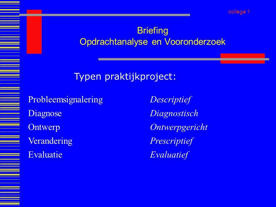  Eisen aan onderzoek Systematisch Objectief beoordelen Kennis genereren in het licht van iets anders Briefing Opdrachtanalyse en Vooronderzoek