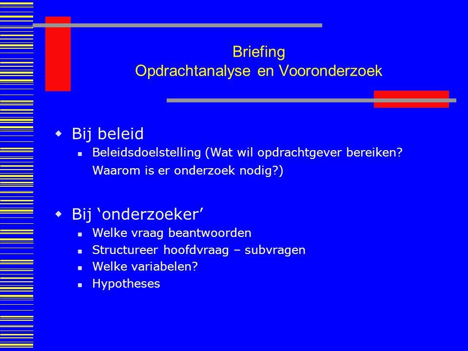 Beeldvorming Oordeelsvorming Besluitvorming Data Conclusies Generaliseren BOB Briefing Opdrachtanalyse en Vooronderzoek