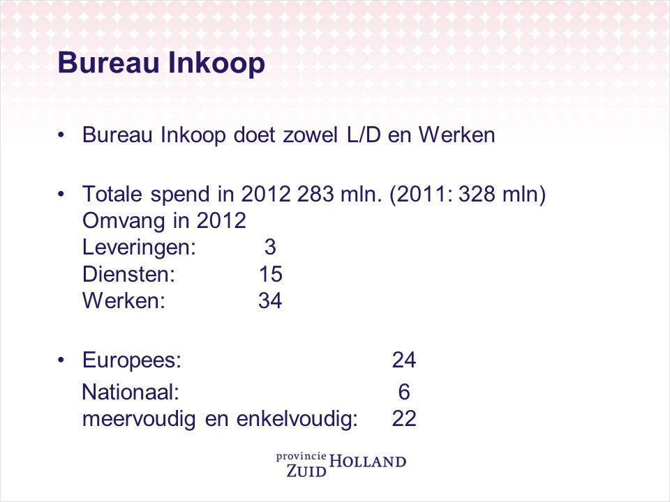 Bureau Inkoop Bureau Inkoop doet zowel L/D en Werken Totale spend in 2012 283 mln.