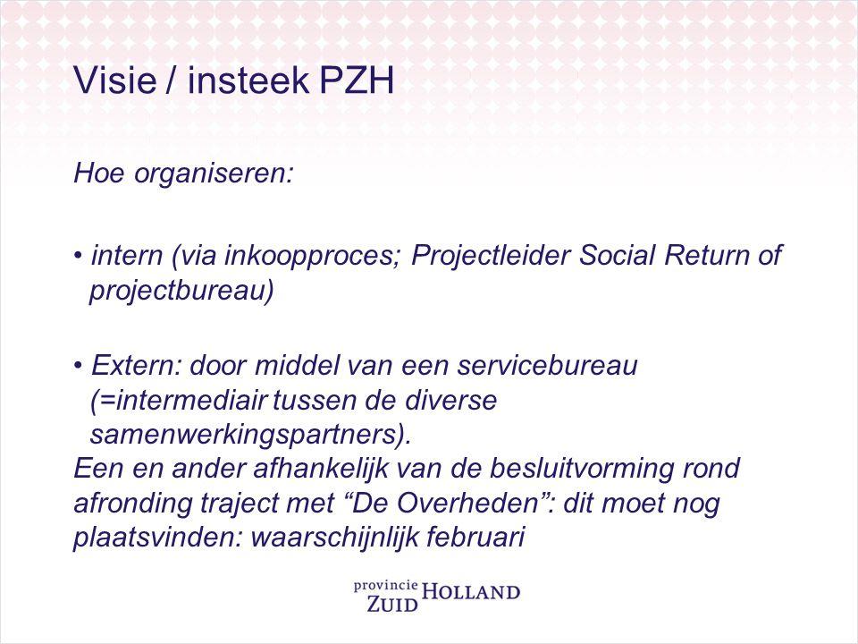Visie / insteek PZH Hoe organiseren: intern (via inkoopproces; Projectleider Social Return of projectbureau) Extern: door middel van een servicebureau (=intermediair tussen de diverse samenwerkingspartners).