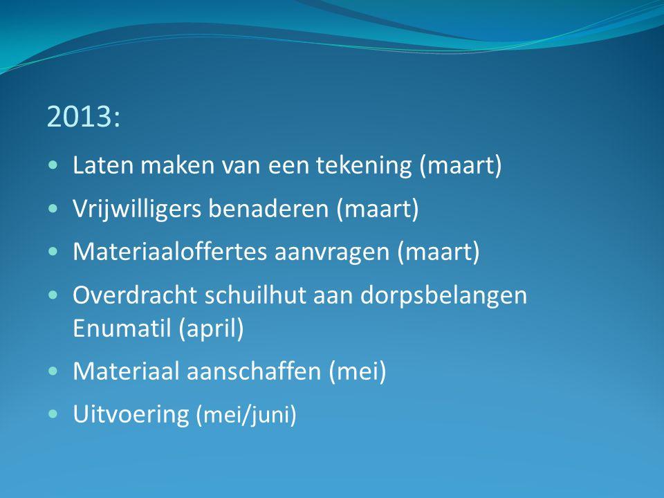 Laten maken van een tekening (maart) Vrijwilligers benaderen (maart) Materiaaloffertes aanvragen (maart) Overdracht schuilhut aan dorpsbelangen Enumatil (april) Materiaal aanschaffen (mei) Uitvoering (mei/juni) 2013: