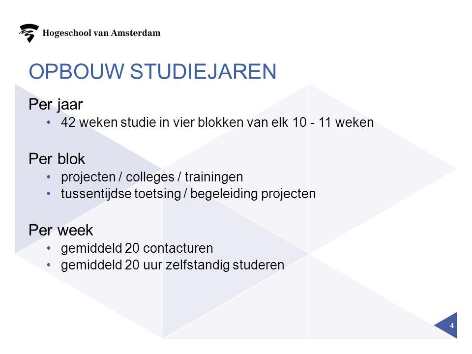 OPBOUW STUDIEJAREN Per jaar 42 weken studie in vier blokken van elk 10 - 11 weken Per blok projecten / colleges / trainingen tussentijdse toetsing / b
