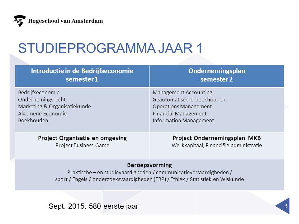 STUDIEPROGRAMMA JAAR 1 Introductie in de Bedrijfseconomie semester 1 Ondernemingsplan semester 2 Bedrijfseconomie Ondernemingsrecht Marketing & Organi