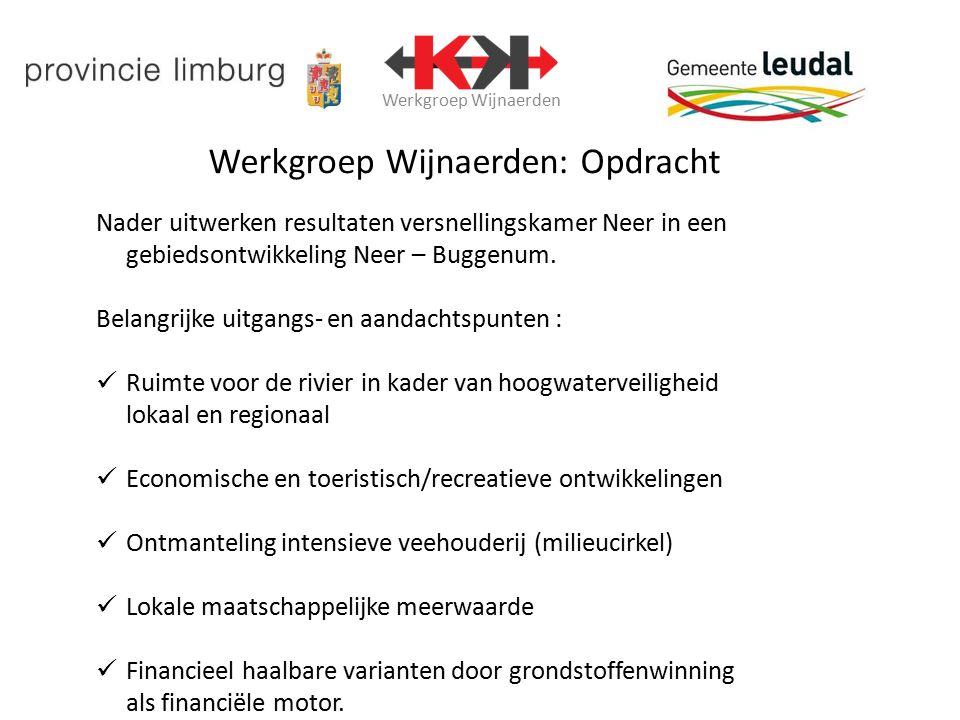 Werkgroep Wijnaerden Werkgroep Wijnaerden: Opdracht Nader uitwerken resultaten versnellingskamer Neer in een gebiedsontwikkeling Neer – Buggenum.