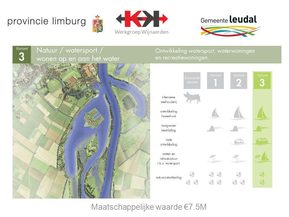 Werkgroep Wijnaerden Maatschappelijke waarde €7.5M