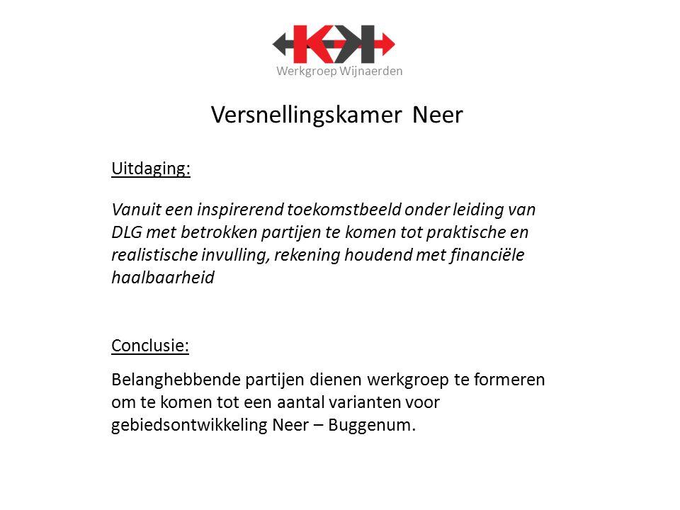 Werkgroep Wijnaerden Versnellingskamer Neer Uitdaging: Vanuit een inspirerend toekomstbeeld onder leiding van DLG met betrokken partijen te komen tot