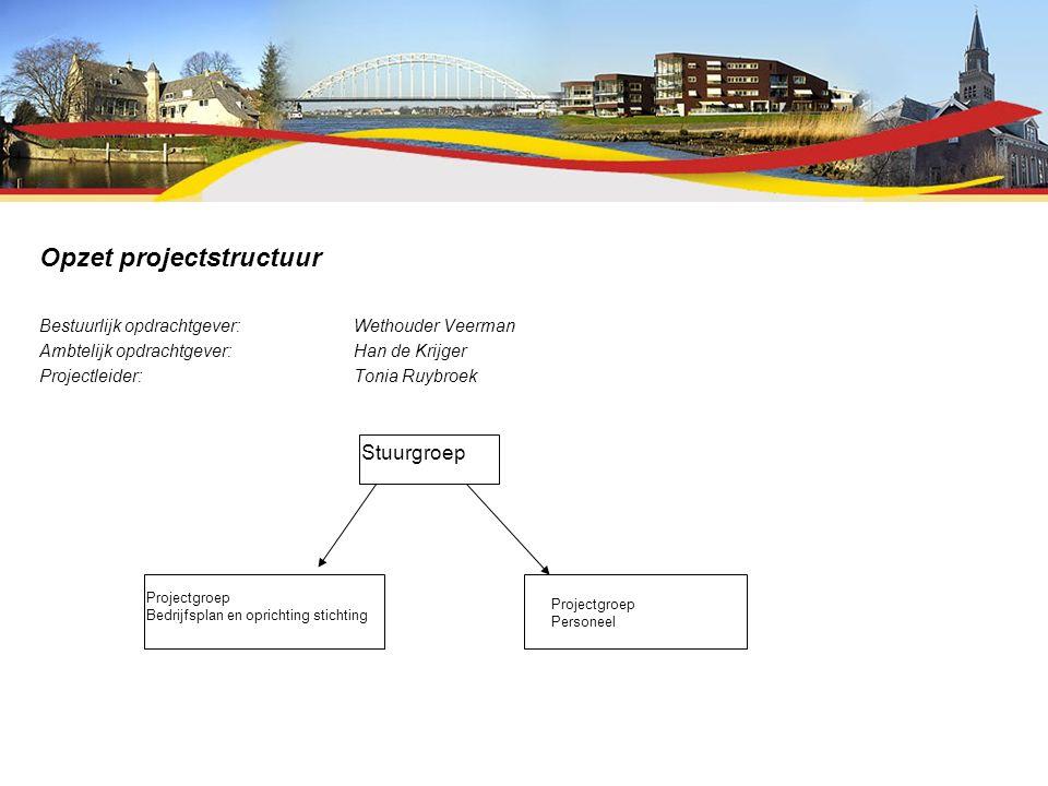 Opzet projectstructuur Bestuurlijk opdrachtgever: Wethouder Veerman Ambtelijk opdrachtgever: Han de Krijger Projectleider: Tonia Ruybroek Stuurgroep P