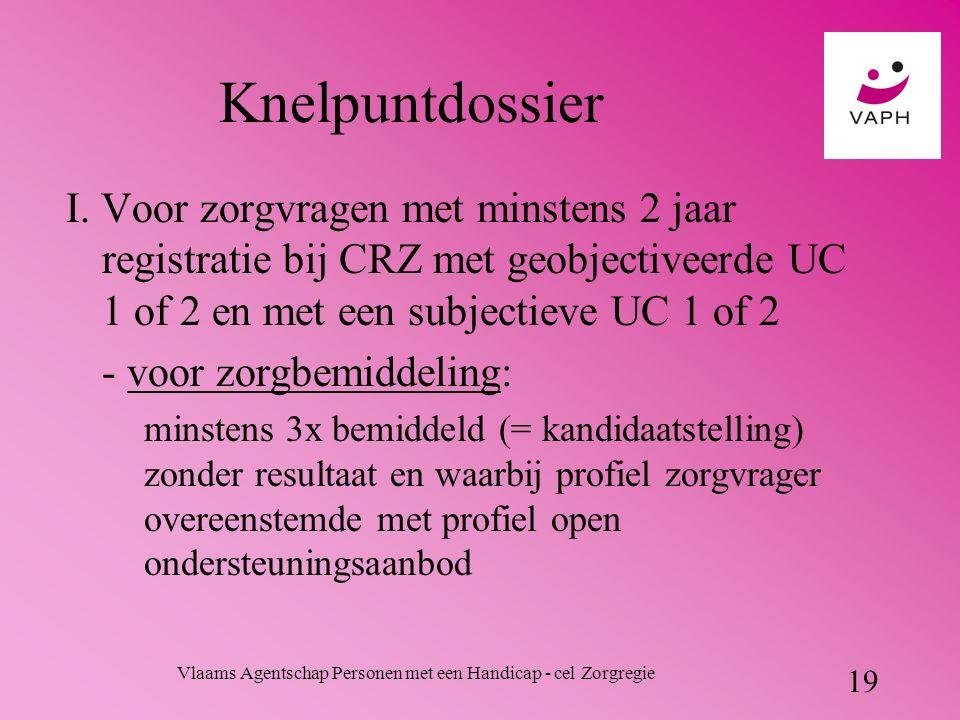 Vlaams Agentschap Personen met een Handicap - cel Zorgregie 19 Knelpuntdossier I.