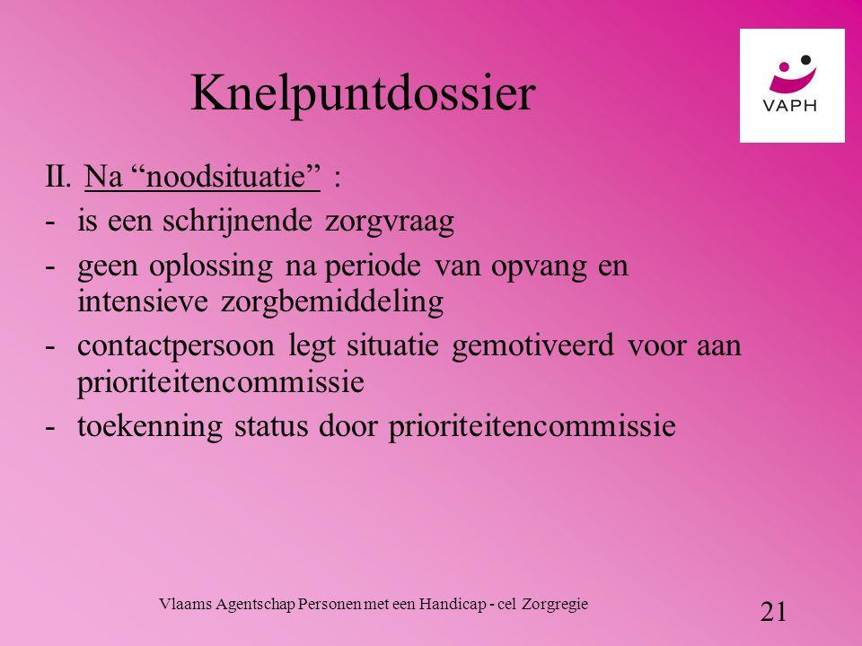 Vlaams Agentschap Personen met een Handicap - cel Zorgregie 21 Knelpuntdossier II.