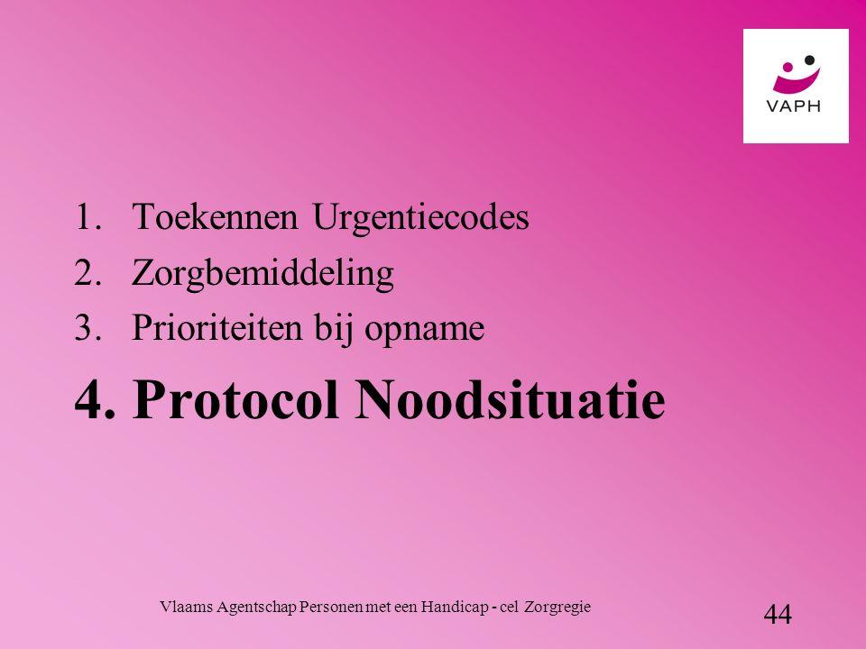 Vlaams Agentschap Personen met een Handicap - cel Zorgregie 44 1.Toekennen Urgentiecodes 2.Zorgbemiddeling 3.Prioriteiten bij opname 4.Protocol Noodsituatie