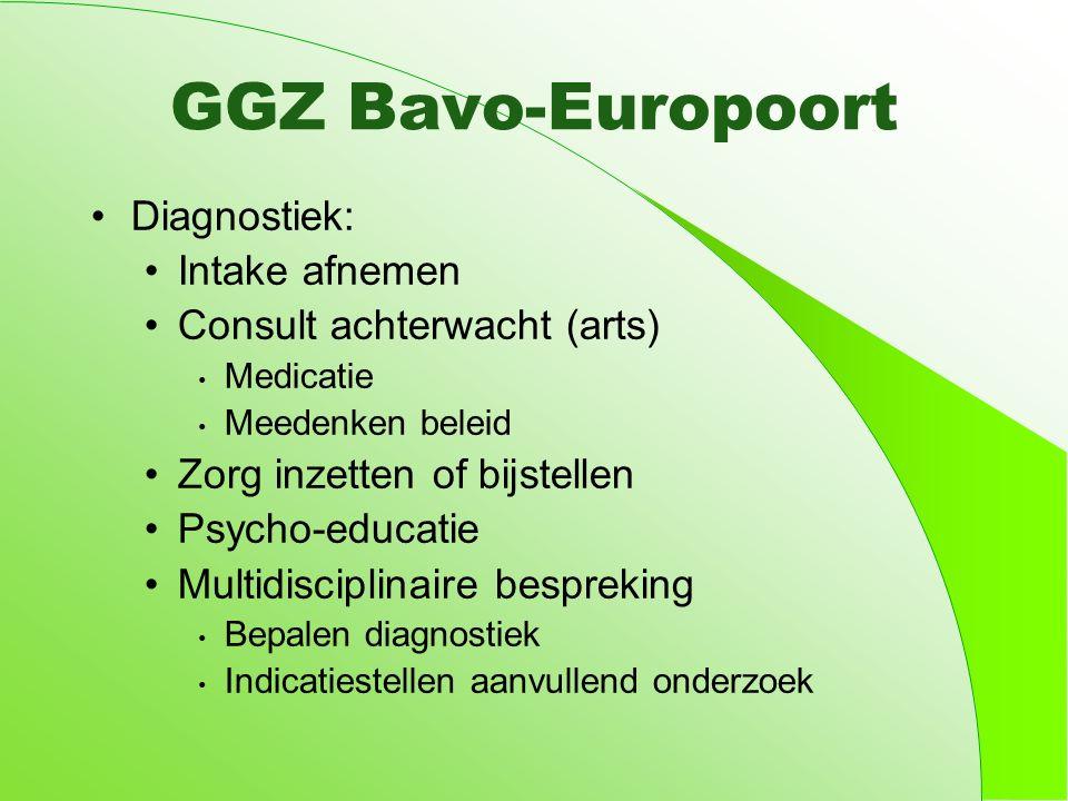 GGZ Bavo-Europoort Diagnostiek: Intake afnemen Consult achterwacht (arts) Medicatie Meedenken beleid Zorg inzetten of bijstellen Psycho-educatie Multidisciplinaire bespreking Bepalen diagnostiek Indicatiestellen aanvullend onderzoek