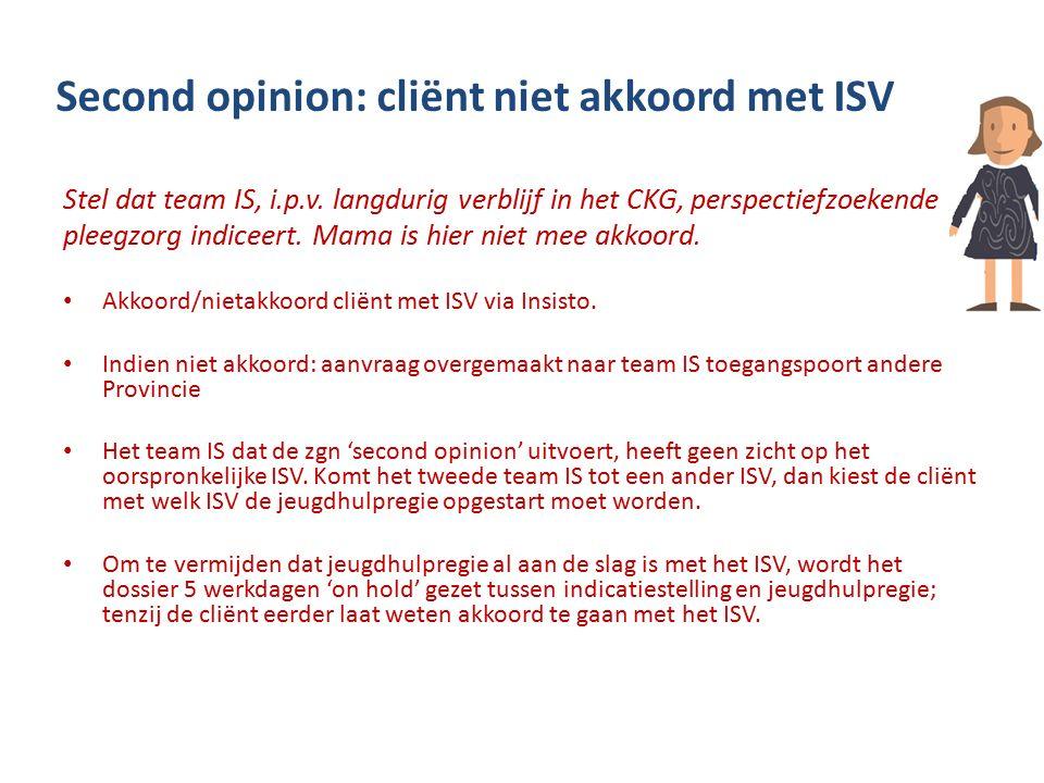 Second opinion: cliënt niet akkoord met ISV Stel dat team IS, i.p.v.