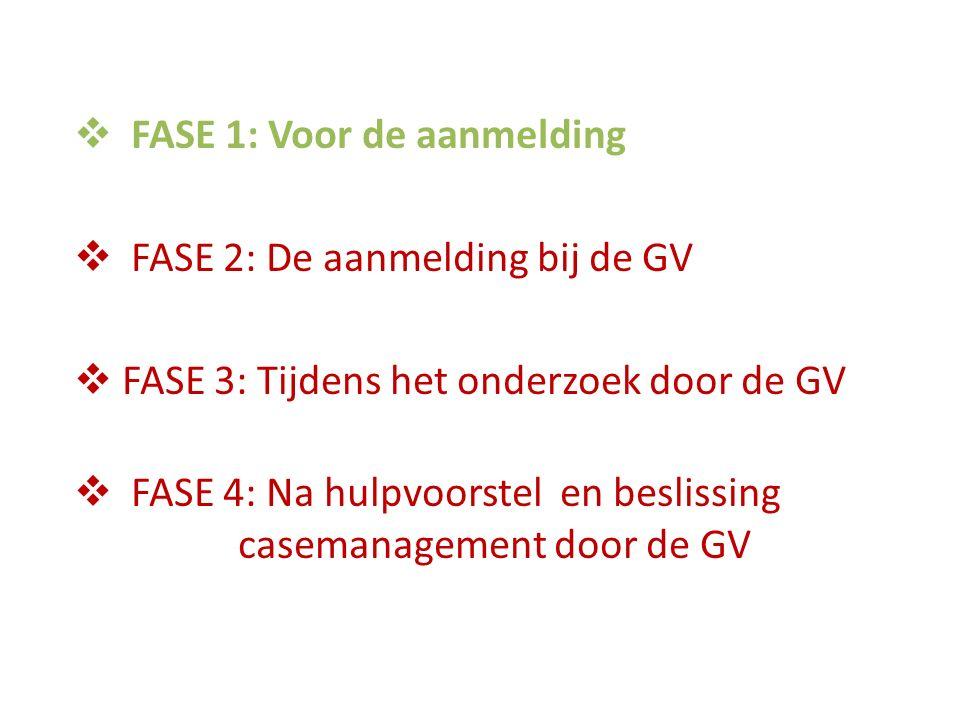  FASE 1: Voor de aanmelding  FASE 2: De aanmelding bij de GV  FASE 3: Tijdens het onderzoek door de GV  FASE 4: Na hulpvoorstel en beslissing casemanagement door de GV
