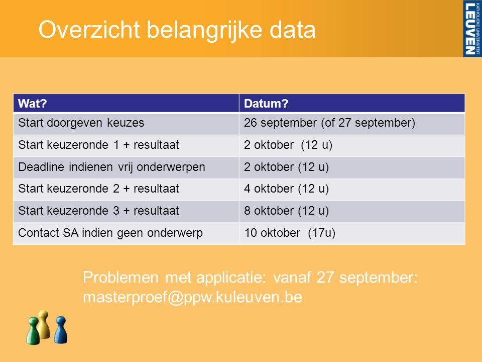 Overzicht belangrijke data Wat?Datum? Start doorgeven keuzes26 september (of 27 september) Start keuzeronde 1 + resultaat2 oktober (12 u) Deadline ind