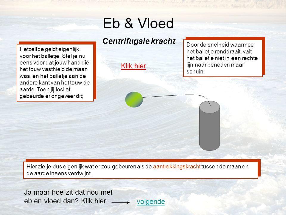 Eb & Vloed Aantrekkingskracht Naast de centrifugale kracht is er nog een kracht die zorgt voor eb en vloed.
